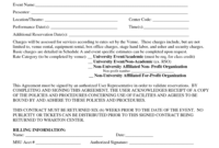 Fascinating Facilities Use Agreement Template