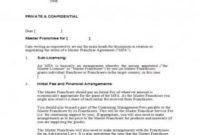 Professional Termination Of Franchise Agreement Sample