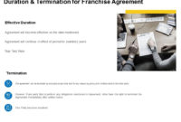 Simple Software Franchise Agreement Sample