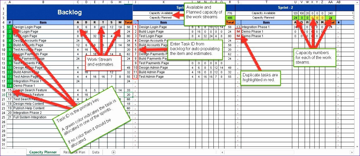 Amazing Capacity Management Plan Template