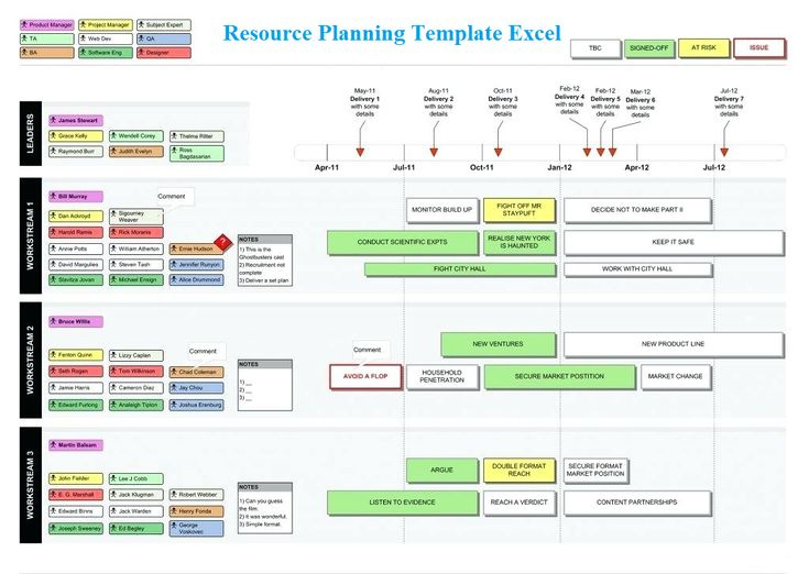 Fantastic Project Time Management Template