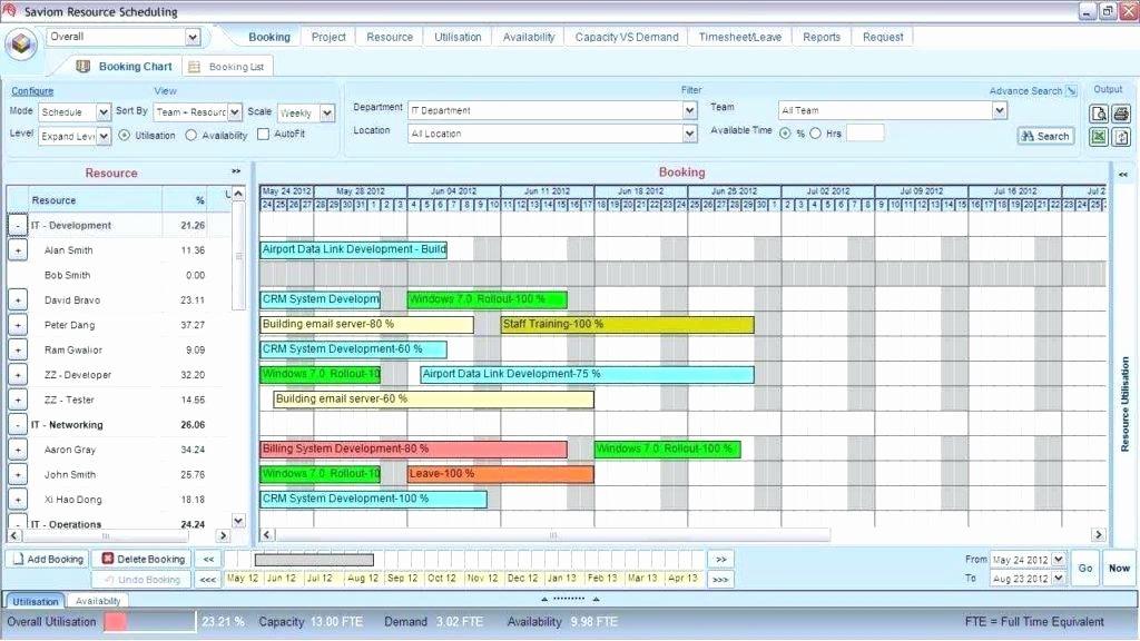 Fascinating Capacity Management Plan Template