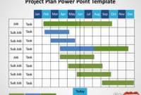 Free Project Management Proposal Template
