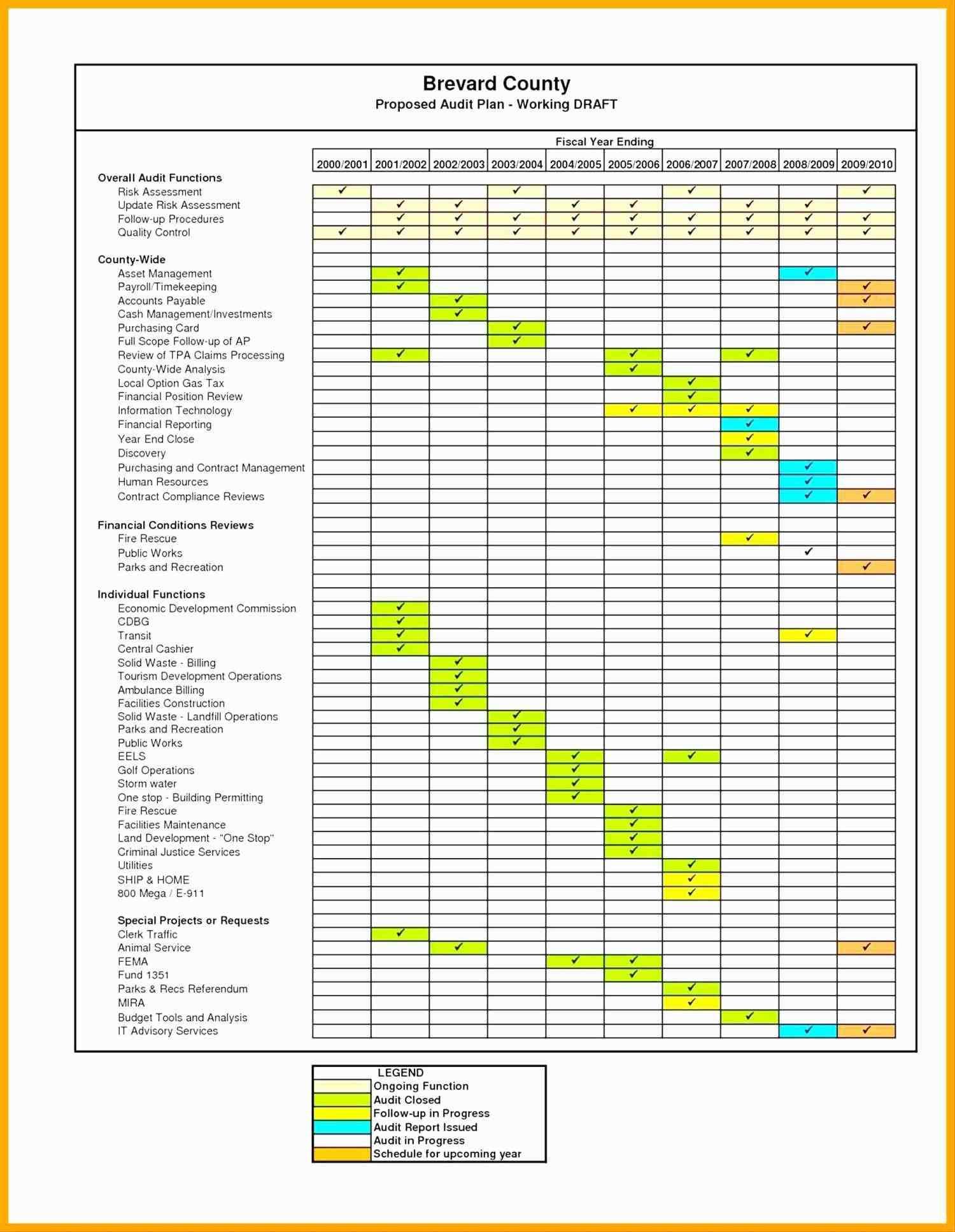 Stunning Capacity Management Plan Template