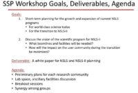 Top Agenda For Strategic Planning Workshop