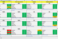 Top Project Management Assignment Template